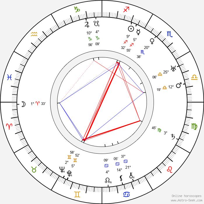 Hans Heinz Bollmann - Birth horoscope chart