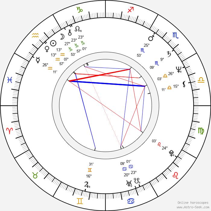 Hans Hinterseer - Birth horoscope chart