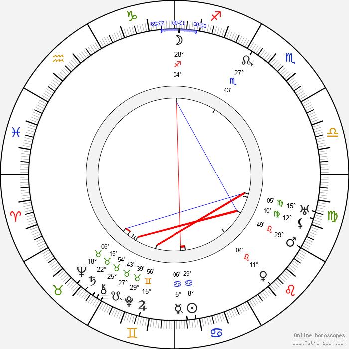 Hans Mierendorff - Birth horoscope chart