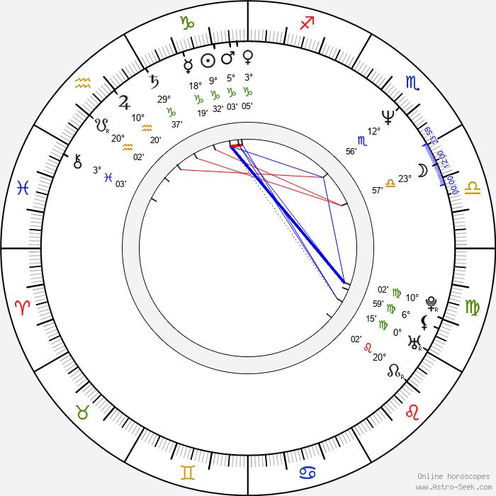 Hans Perk - Birth horoscope chart