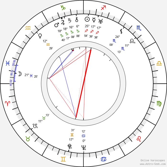 Hans Schott-Schöbinger - Birth horoscope chart