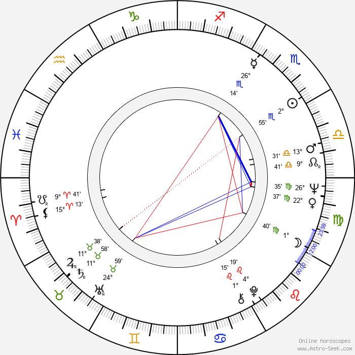 Hans Wigren - Birth horoscope chart