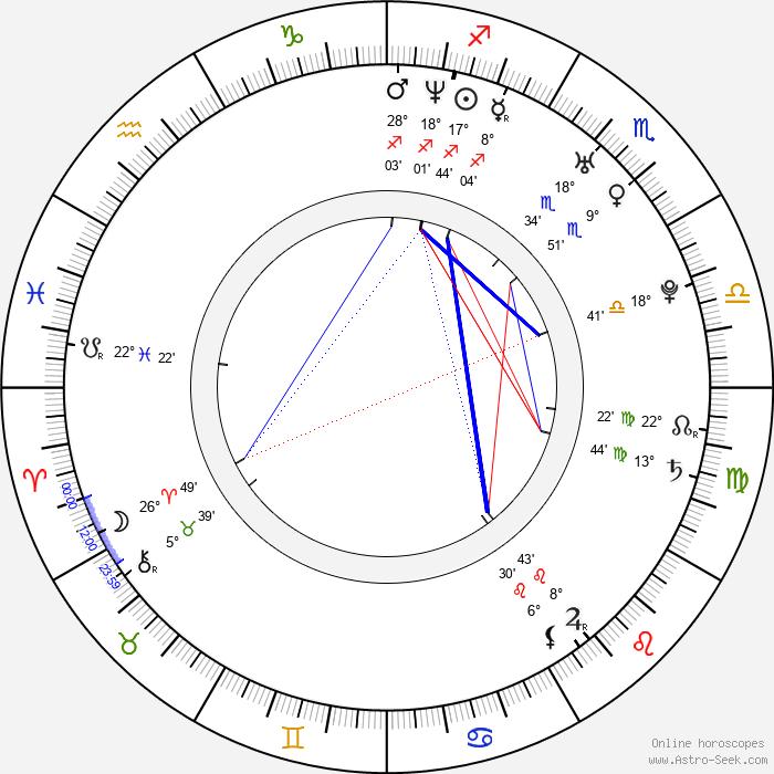 Haofeng Cheng - Birth horoscope chart