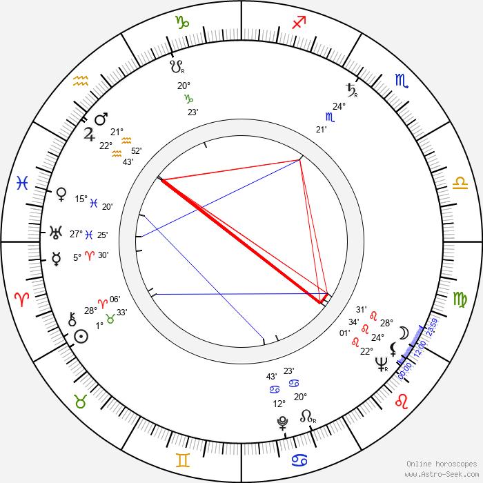 Harald Leipnitz - Birth horoscope chart