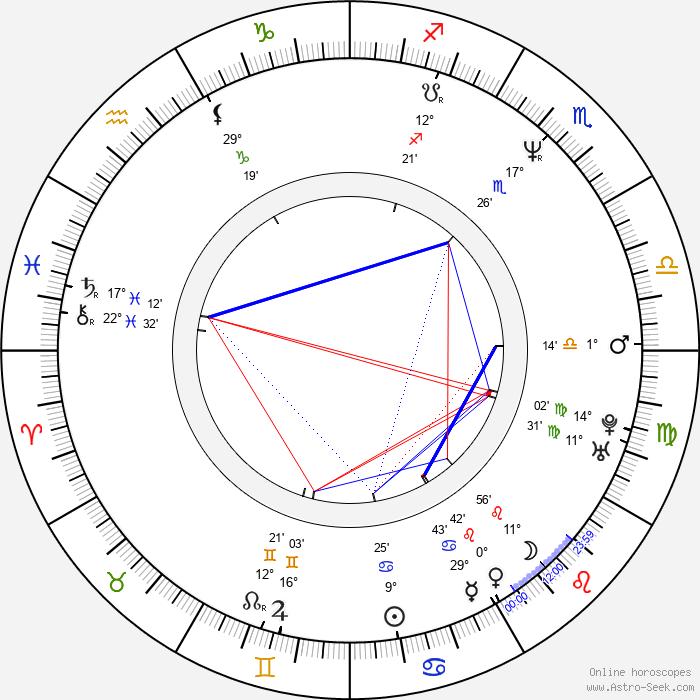 Harald Zwart - Birth horoscope chart