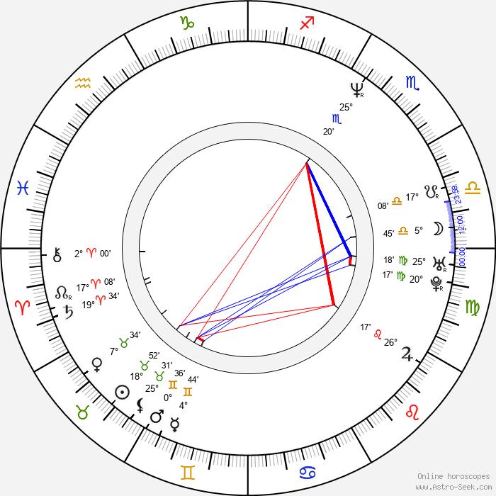 Hardy Krüger Jr. - Birth horoscope chart