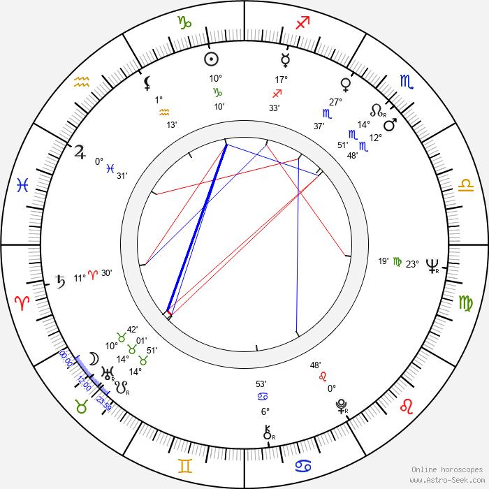 Harlan Jordan - Birth horoscope chart
