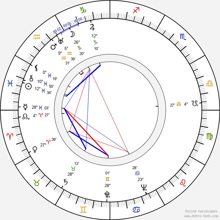 Harold J. Stone - Birth horoscope chart