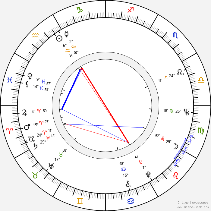 Harold Lederman - Birth horoscope chart