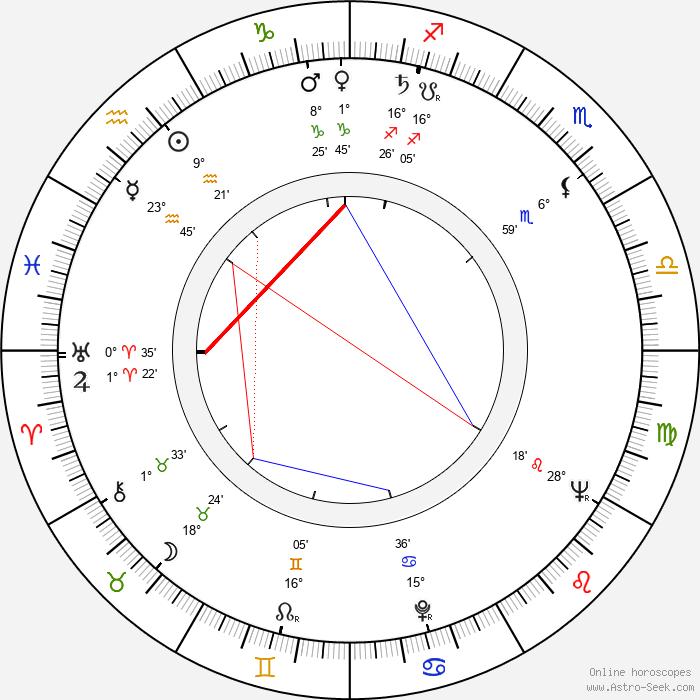 Harold Prince - Birth horoscope chart