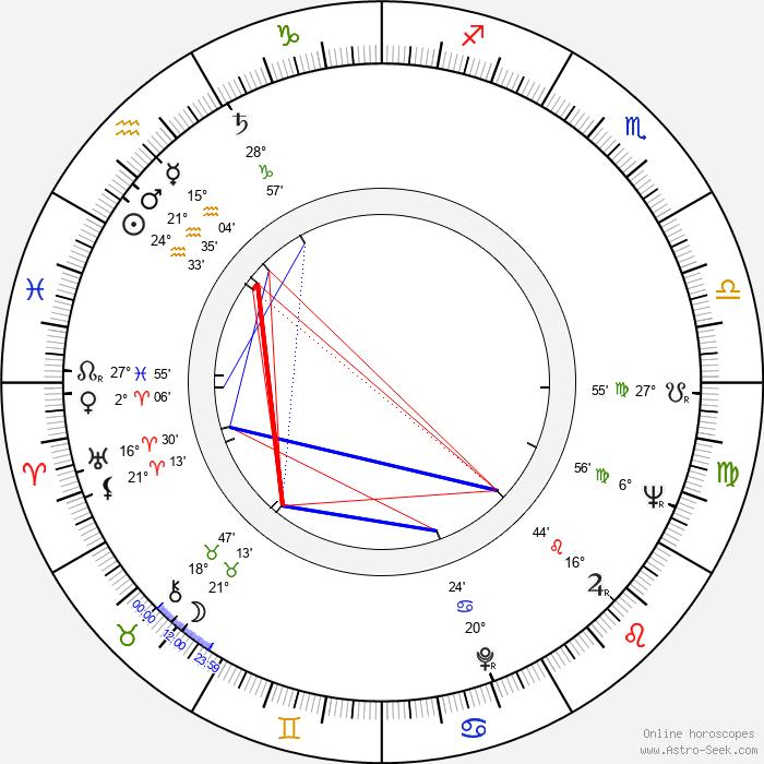 Harriet Andersson - Birth horoscope chart