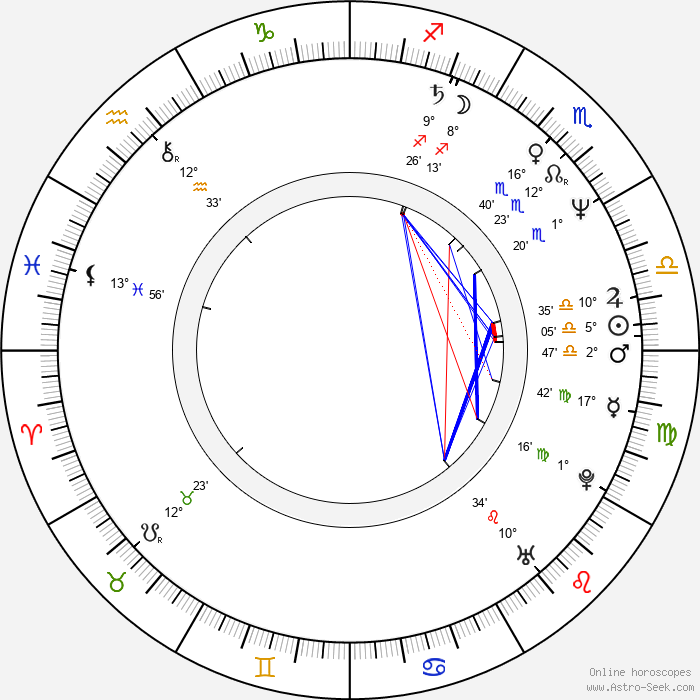 Harris Savides - Birth horoscope chart
