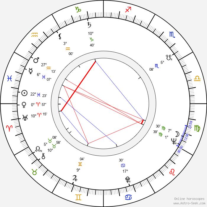 Harrison Young - Birth horoscope chart