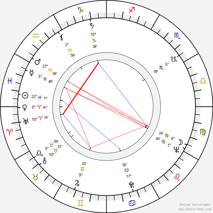 Harrison Young - Birth horoscope chart