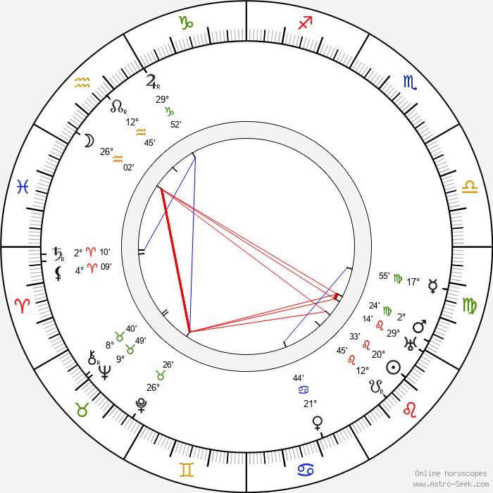 Harry A. Earnshaw - Birth horoscope chart