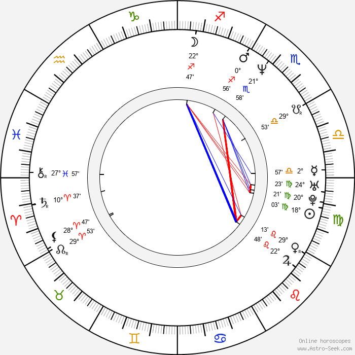 Harry Connick Jr. - Birth horoscope chart