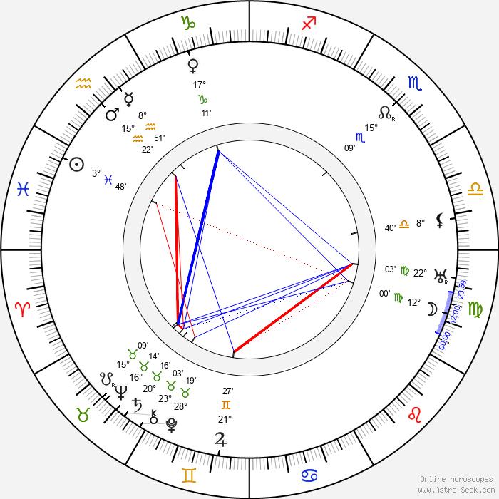 Harry Depp - Birth horoscope chart