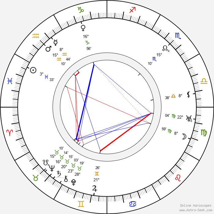 Harry Depp - Birth horoscope chart