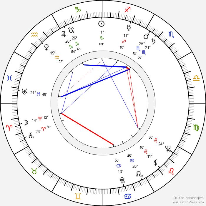 Harry Guardino - Birth horoscope chart
