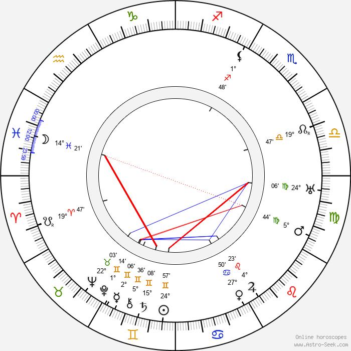 Harry Langdon - Birth horoscope chart