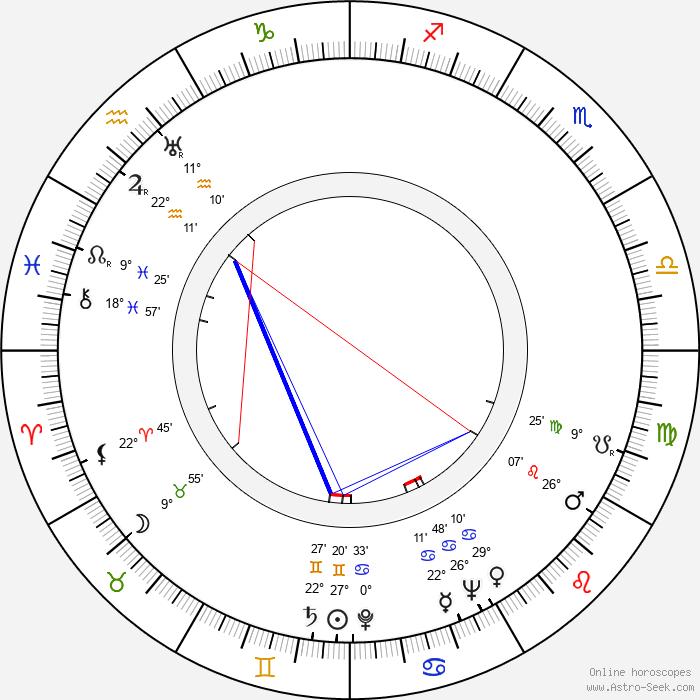 Harry Lauter - Birth horoscope chart
