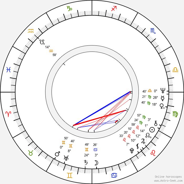 Harry Manfredini - Birth horoscope chart