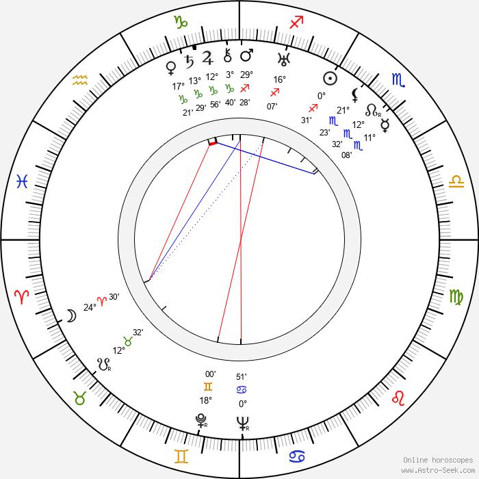 Harry-Max - Birth horoscope chart
