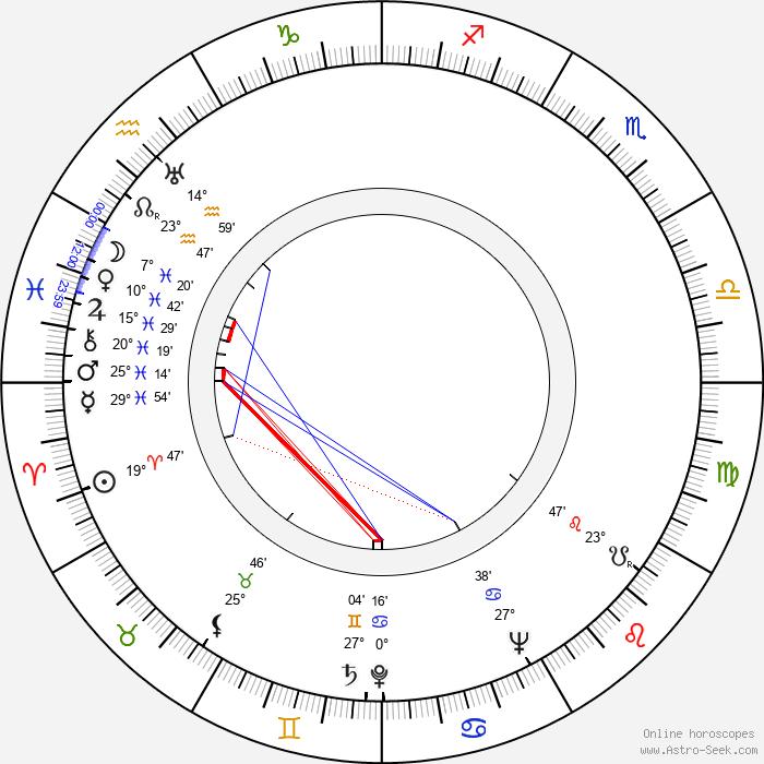 Harry Morgan - Birth horoscope chart