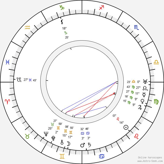 Harry O. Hoyt - Birth horoscope chart
