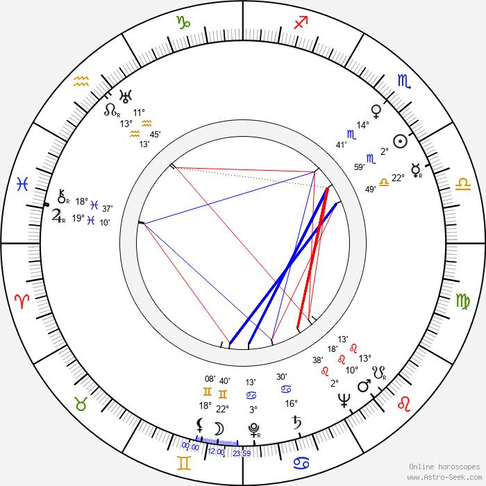 Harry Saltzman - Birth horoscope chart