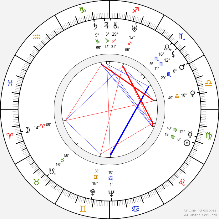 Harry Stradling Sr. - Birth horoscope chart