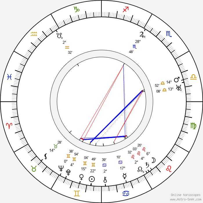 Harry Tyler - Birth horoscope chart