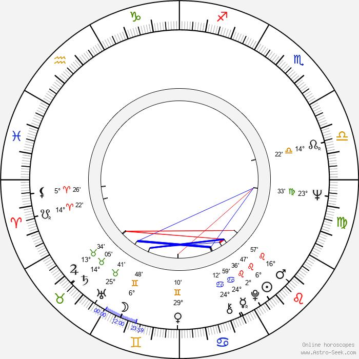 Haruhiko Saito - Birth horoscope chart