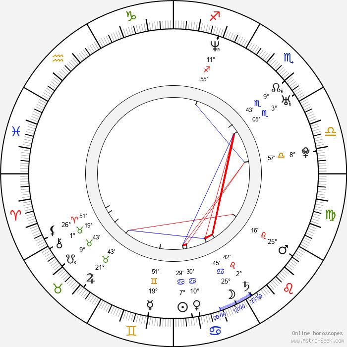 Haruka Igawa - Birth horoscope chart