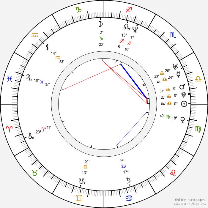 Harumi Inoue - Birth horoscope chart