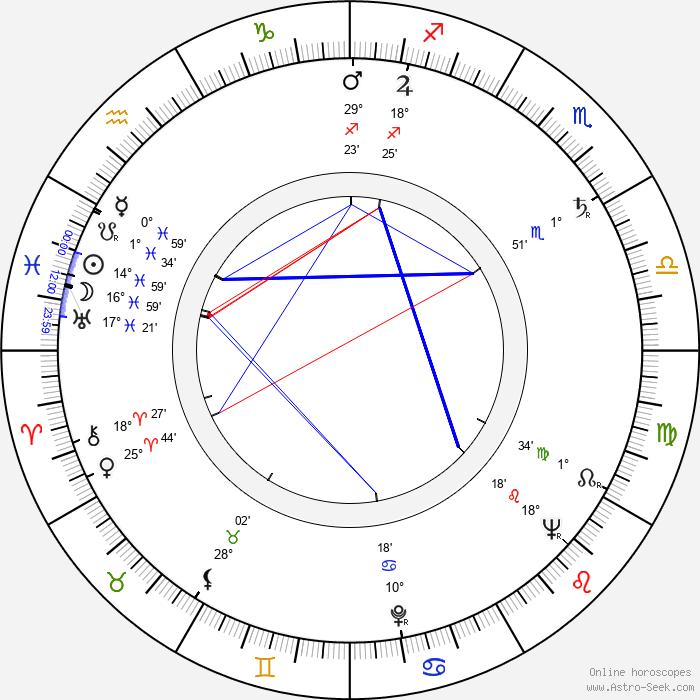 Harvey Bernhard - Birth horoscope chart