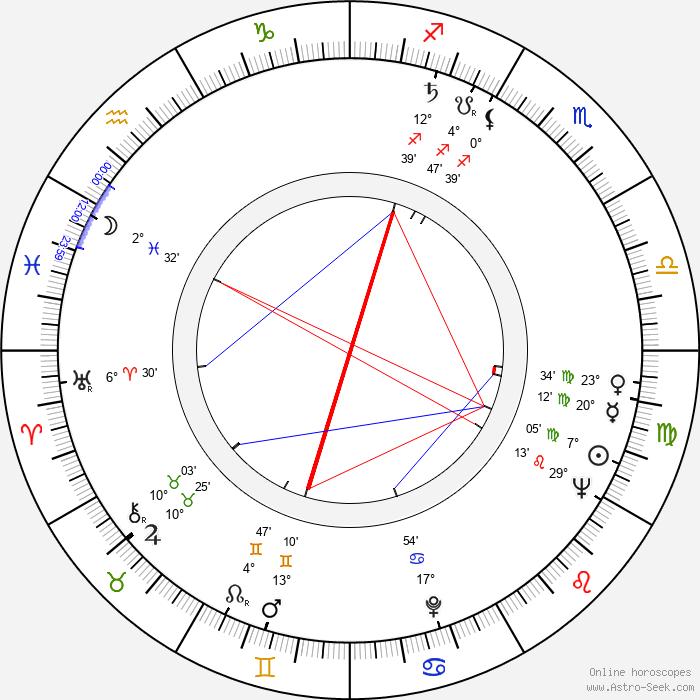 Harvey Hart - Birth horoscope chart
