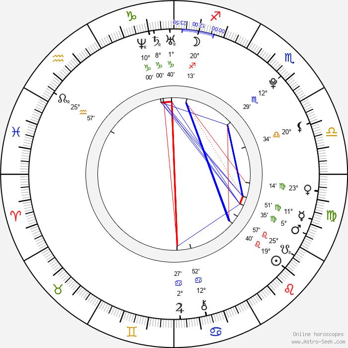 Hasna Aitboulahcen - Birth horoscope chart