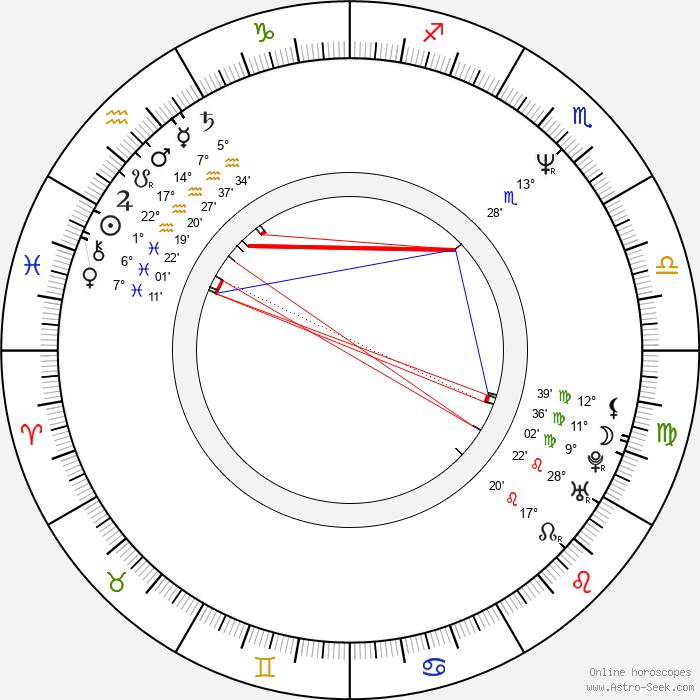 Hatice Aslan - Birth horoscope chart