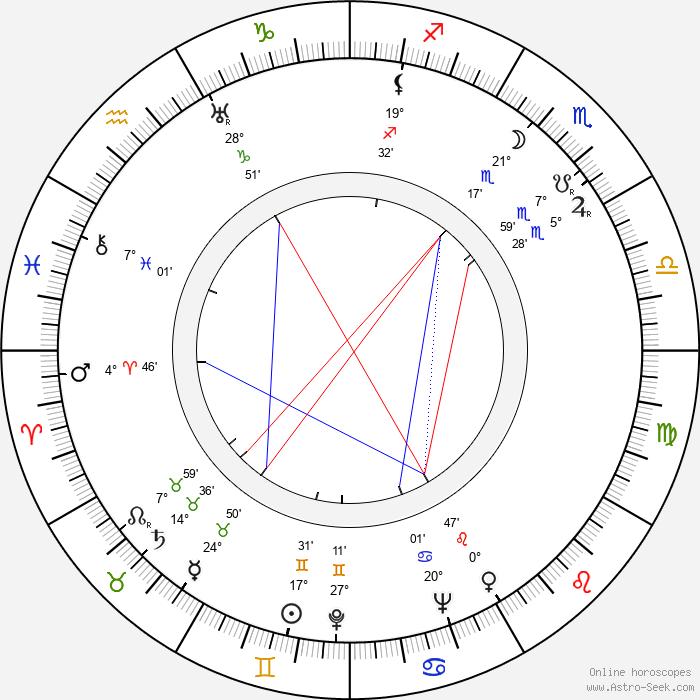 Hawley Pratt - Birth horoscope chart