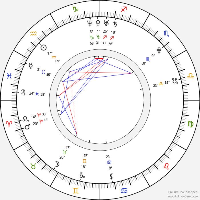 Hayato Ichihara - Birth horoscope chart