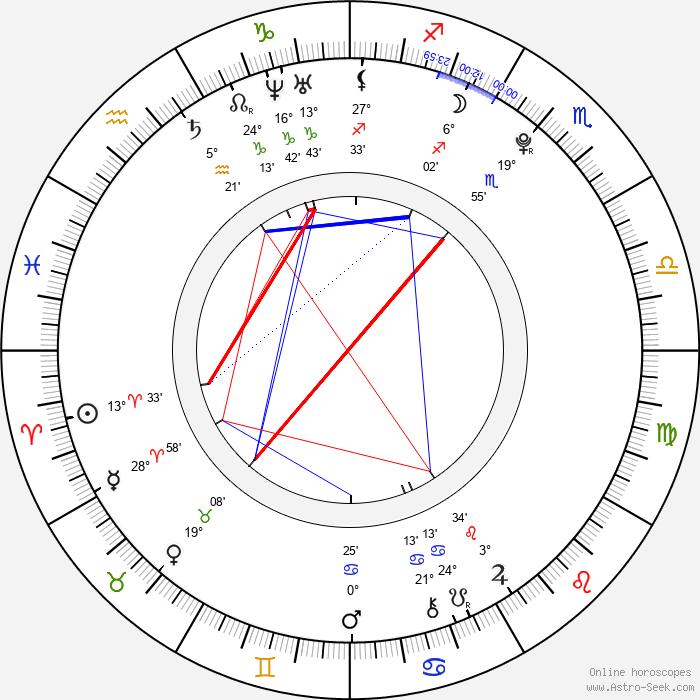 Hayley Kiyoko - Birth horoscope chart