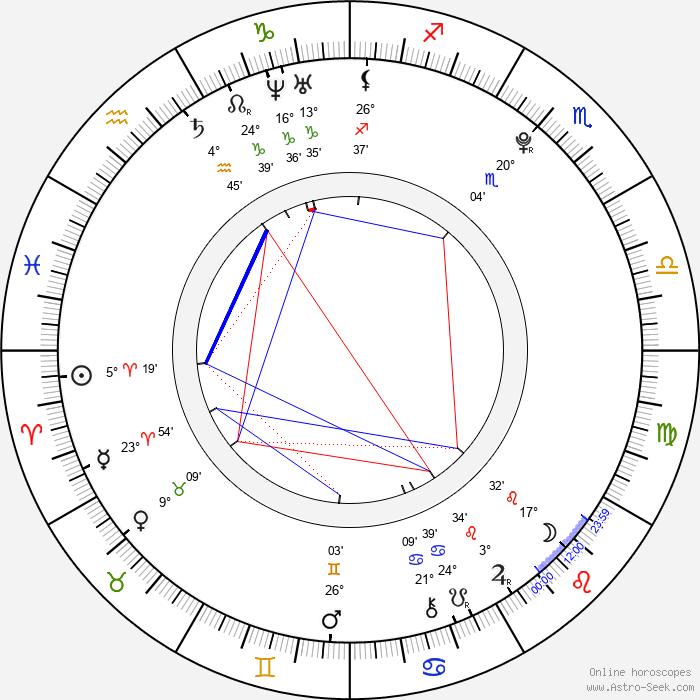 Hayley Lochner - Birth horoscope chart