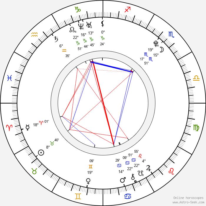 Hayley McFarland - Birth horoscope chart