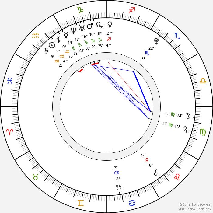 Hayley Warner - Birth horoscope chart
