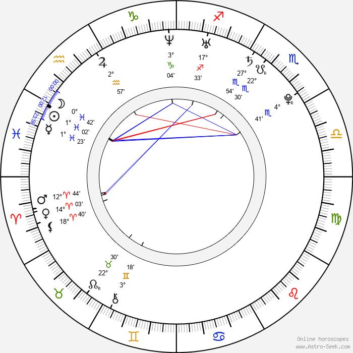 Haylie Duff - Birth horoscope chart