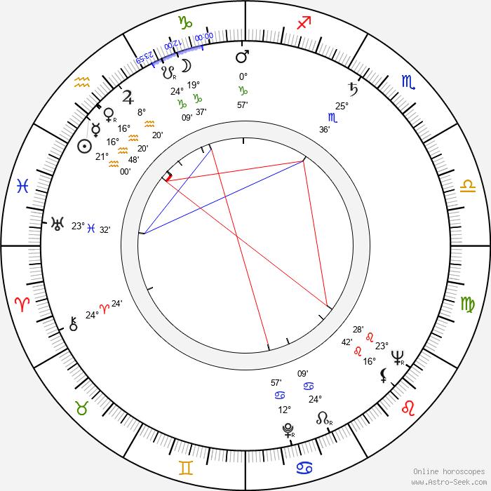 Hazel Court - Birth horoscope chart