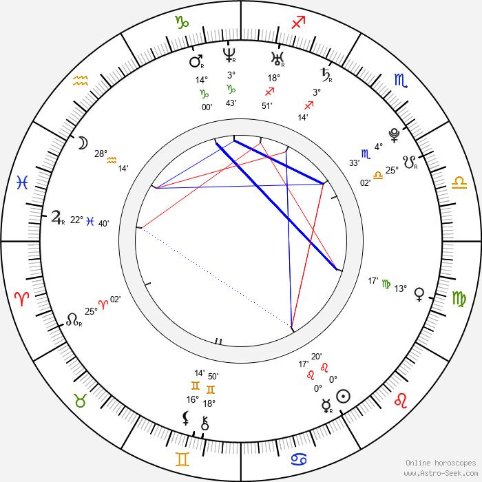 Hazel D'Jan - Birth horoscope chart