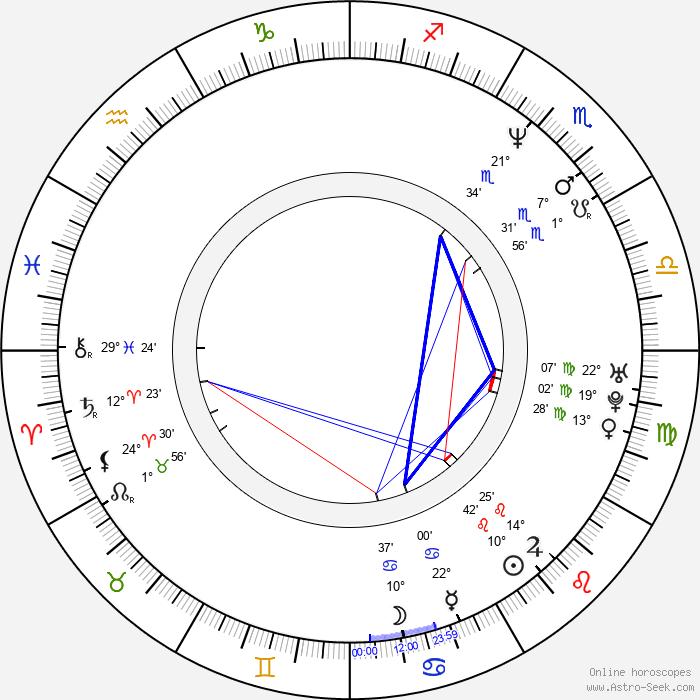 Heath Kizzier - Birth horoscope chart
