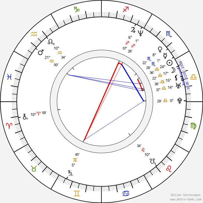 Heather Grody - Birth horoscope chart